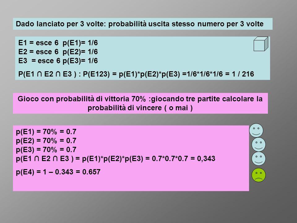 Dado lanciato per 3 volte: probabilità uscita stesso numero per 3 volte E1 = esce 6 p(E1)= 1/6 E2 = esce 6 p(E2)= 1/6 E3 = esce 6 p(E3)= 1/6 P(E1 E2 E