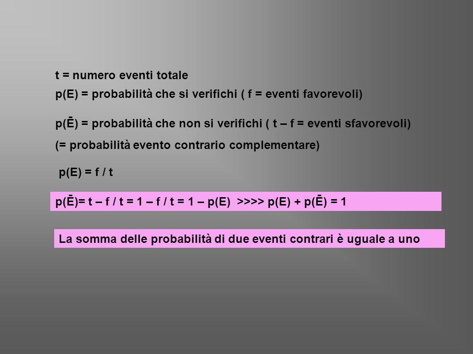 p(E) = probabilità che si verifichi ( f = eventi favorevoli) p(Ē) = probabilità che non si verifichi ( t – f = eventi sfavorevoli) (= probabilità even