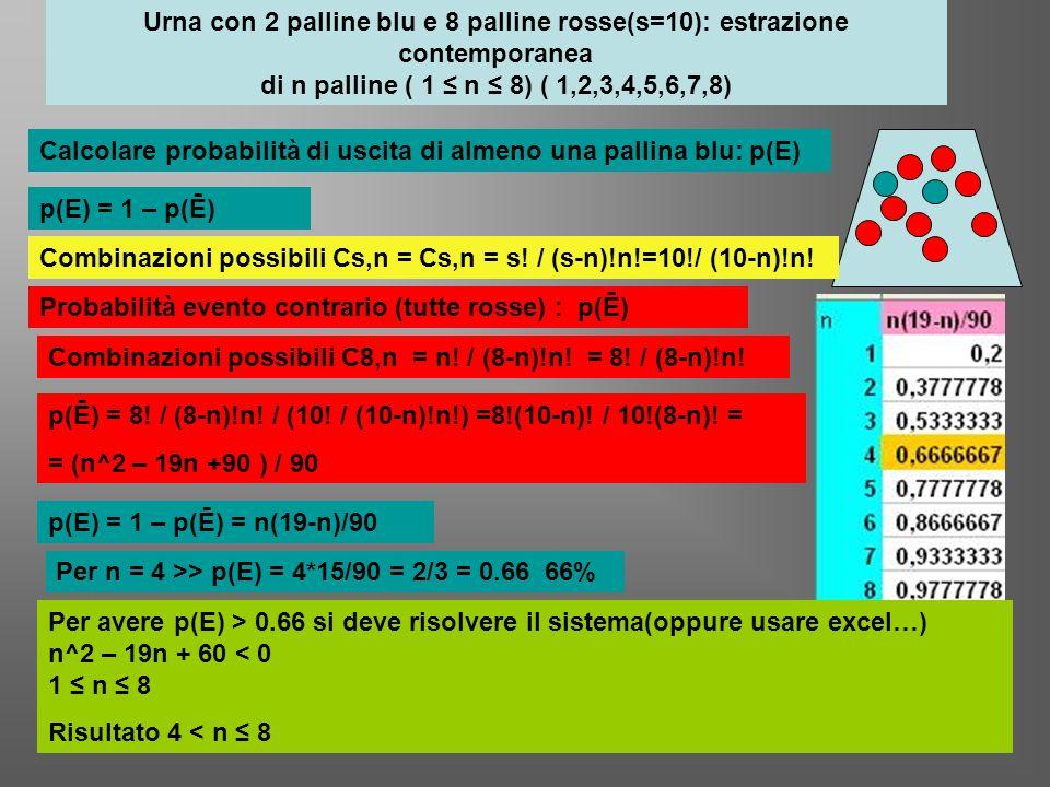Urna con 2 palline blu e 8 palline rosse(s=10): estrazione contemporanea di n palline ( 1 n 8) ( 1,2,3,4,5,6,7,8) Calcolare probabilità di uscita di a