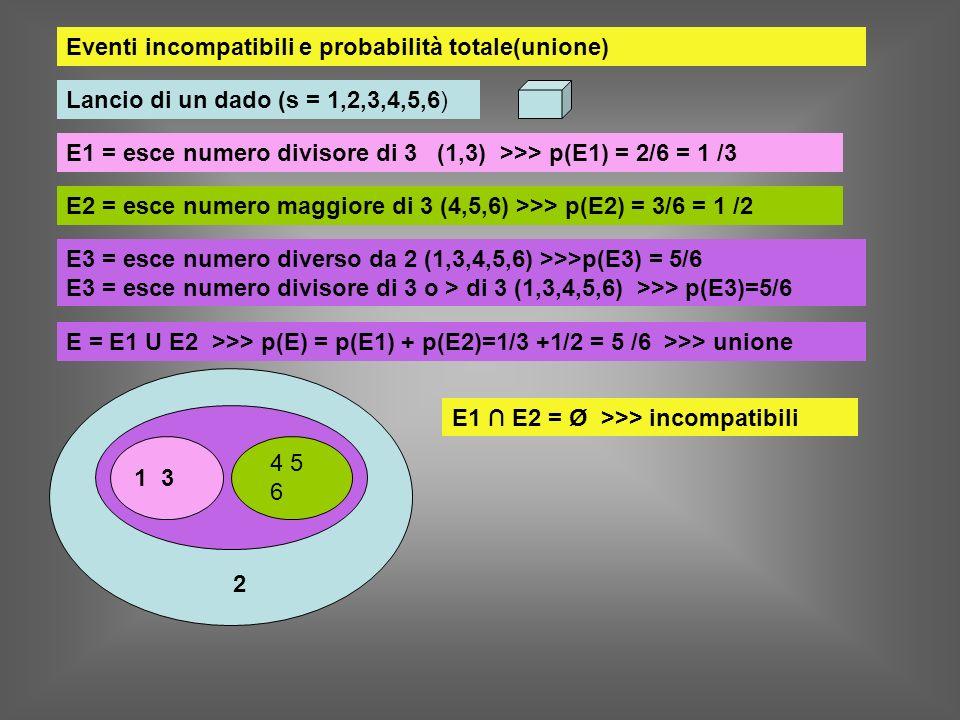 Eventi incompatibili e probabilità totale(unione) Lancio di un dado (s = 1,2,3,4,5,6) E1 = esce numero divisore di 3 (1,3) >>> p(E1) = 2/6 = 1 /3 E2 =