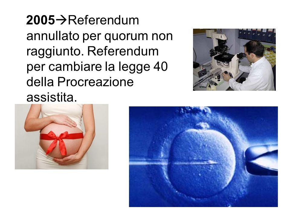 2005 Referendum annullato per quorum non raggiunto. Referendum per cambiare la legge 40 della Procreazione assistita.