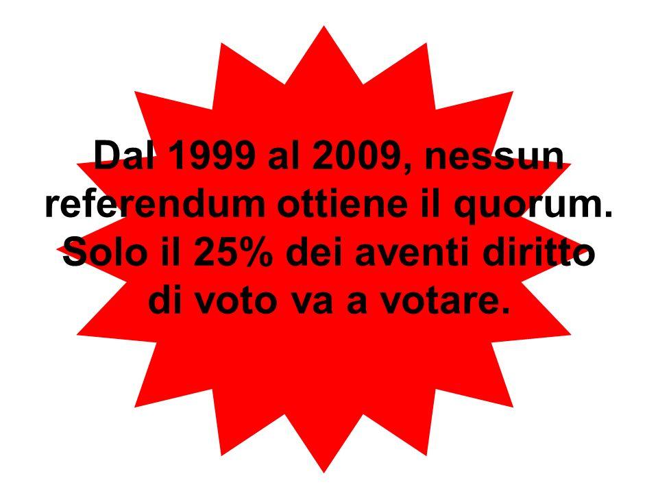 Dal 1999 al 2009, nessun referendum ottiene il quorum. Solo il 25% dei aventi diritto di voto va a votare.