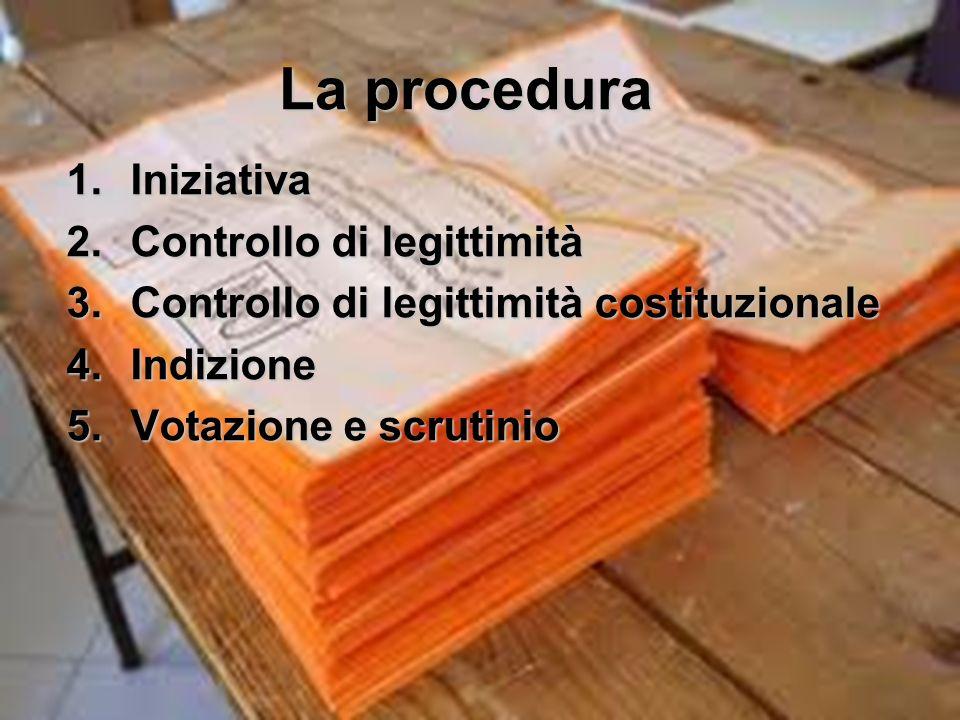 La procedura 1.Iniziativa 2.Controllo di legittimità 3.Controllo di legittimità costituzionale 4.Indizione 5.Votazione e scrutinio