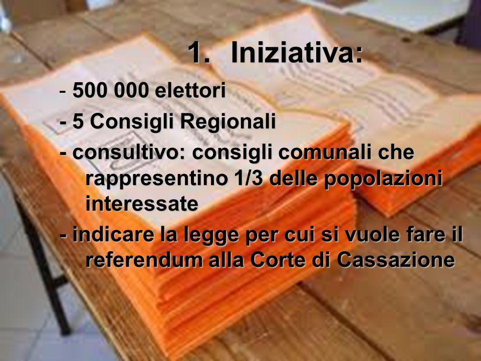 1.Iniziativa: 500 000 elettori - 500 000 elettori - 5 Consigli Regionali - 5 Consigli Regionali - consultivo: consigli comunali che rappresentino 1/3