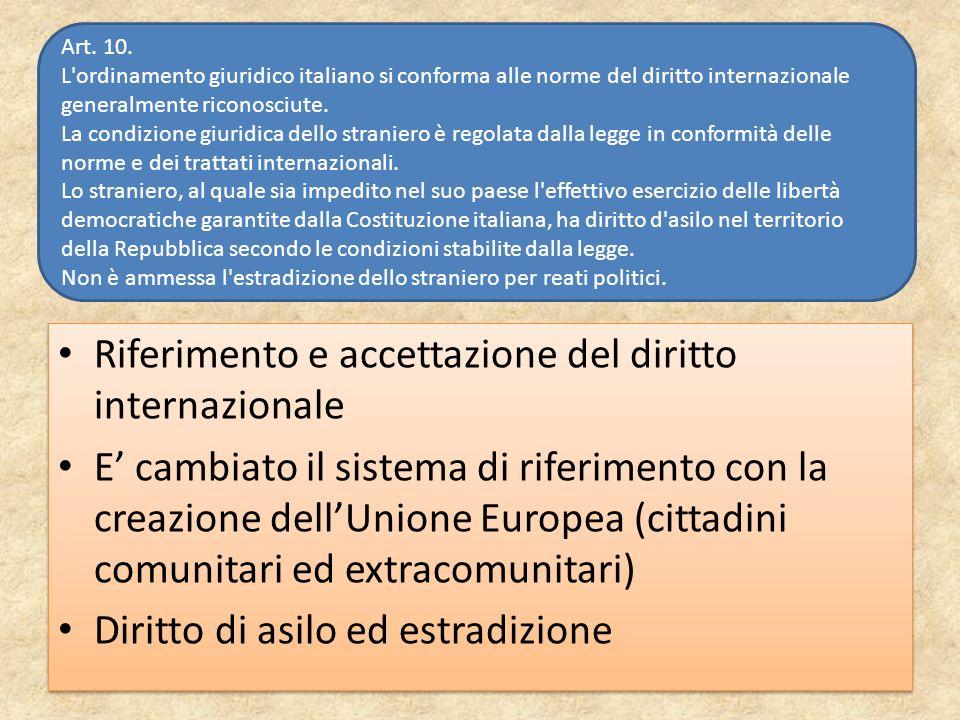 Riferimento e accettazione del diritto internazionale E cambiato il sistema di riferimento con la creazione dellUnione Europea (cittadini comunitari e