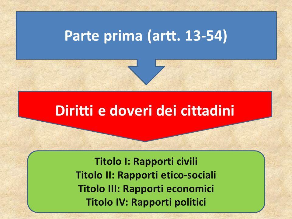 Parte prima (artt. 13-54) Diritti e doveri dei cittadini Titolo I: Rapporti civili Titolo II: Rapporti etico-sociali Titolo III: Rapporti economici Ti