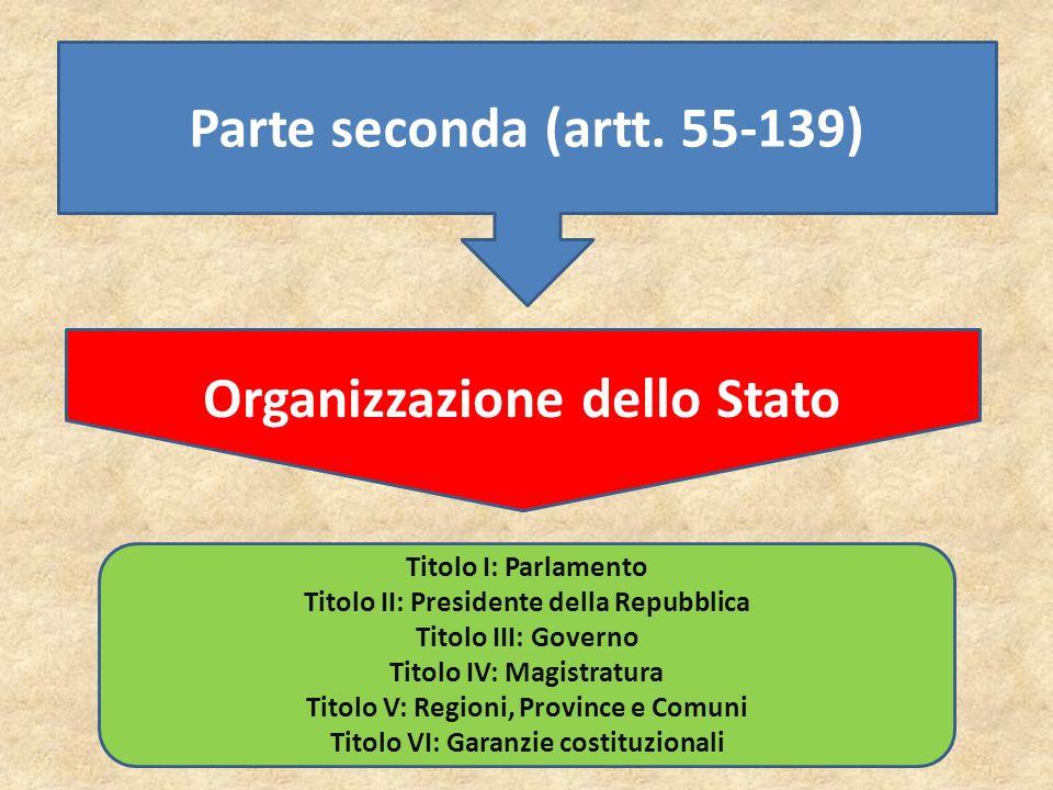 Parte seconda (artt. 55-139) Organizzazione dello Stato Titolo I: Parlamento Titolo II: Presidente della Repubblica Titolo III: Governo Titolo IV: Mag