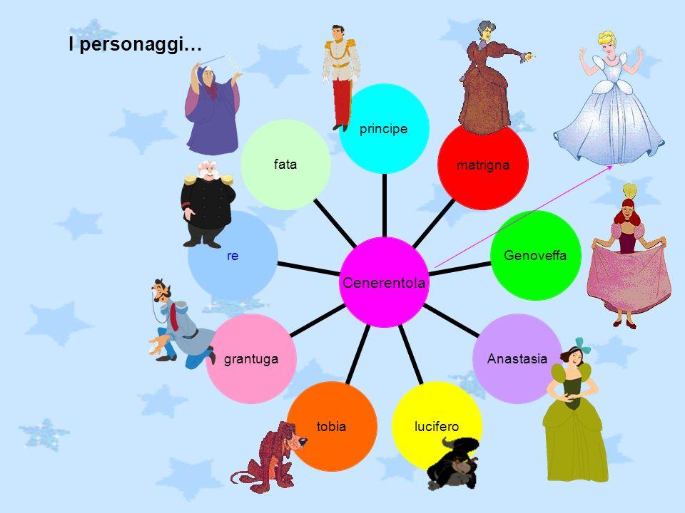 I personaggi… Cenerentola principematrignaGenoveffaAnastasialuciferotobiagrantugarefata