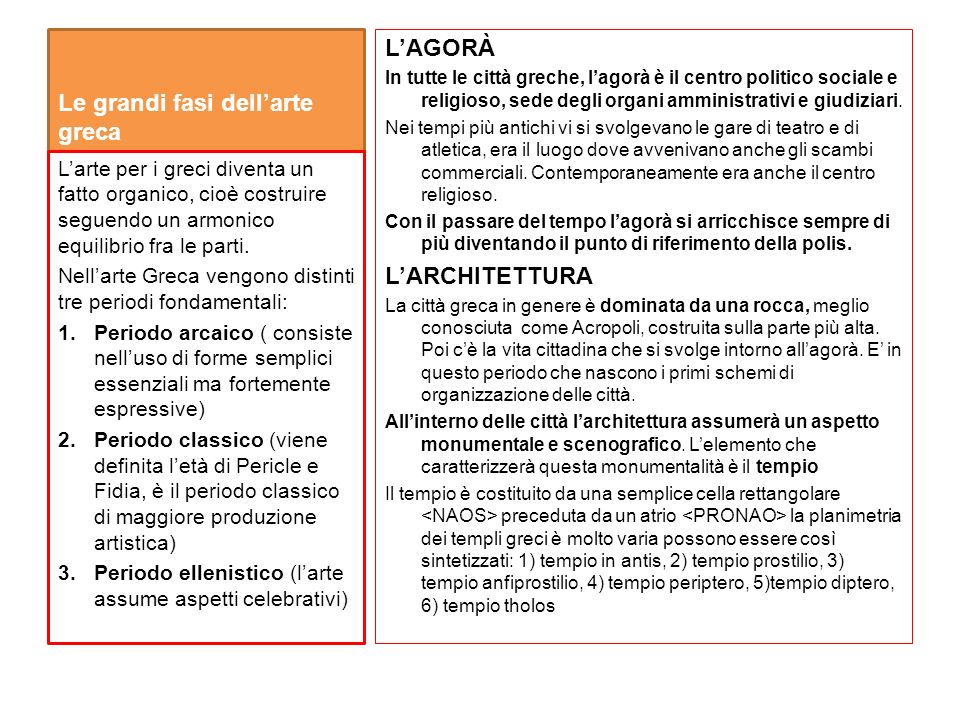 Le grandi fasi dellarte greca LAGORÀ In tutte le città greche, lagorà è il centro politico sociale e religioso, sede degli organi amministrativi e giu