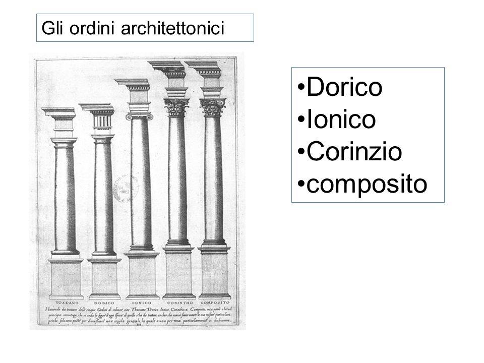 Gli ordini architettonici Dorico Ionico Corinzio composito
