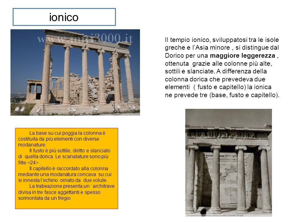Lordine CORINZIO Alla fine del V secolo a.C.