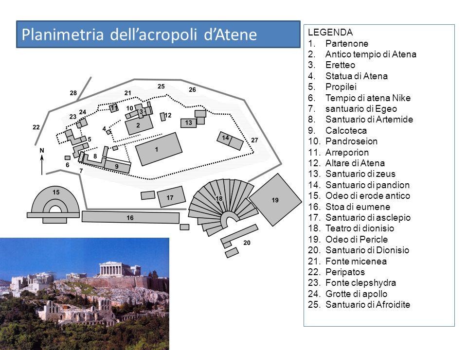 LEGENDA 1.Partenone 2.Antico tempio di Atena 3.Eretteo 4.Statua di Atena 5.Propilei 6.Tempio di atena Nike 7.santuario di Egeo 8.Santuario di Artemide