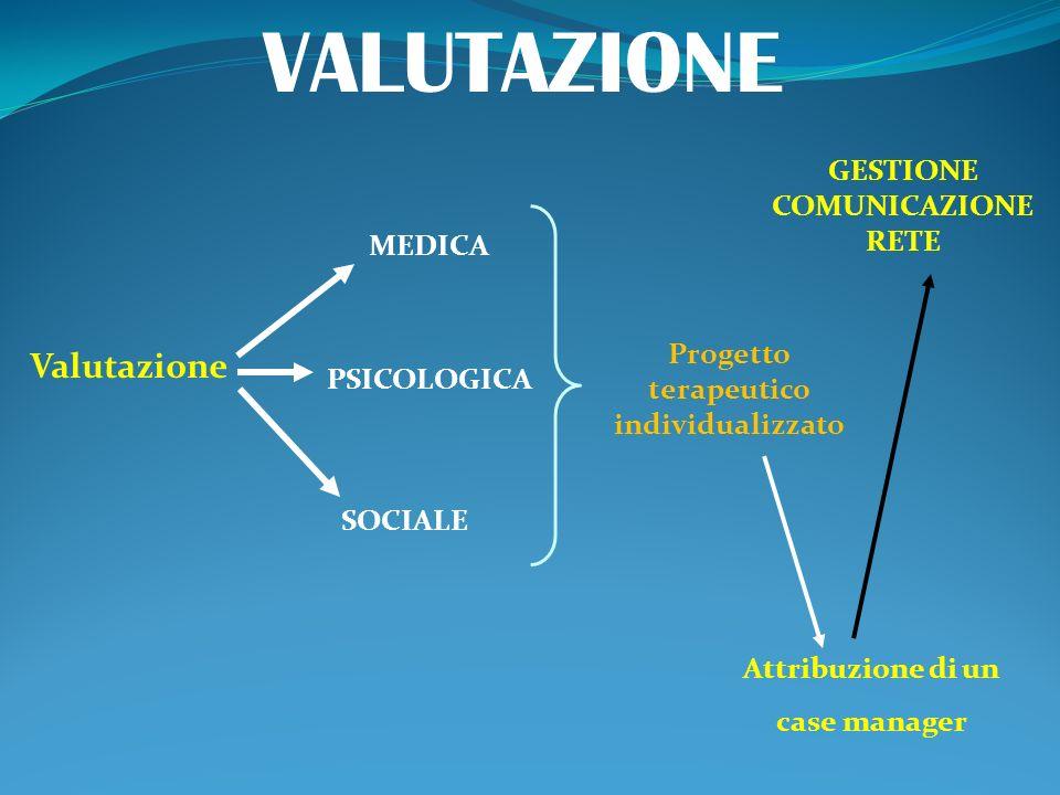 VALUTAZIONE Valutazione MEDICA PSICOLOGICA SOCIALE Progetto terapeutico individualizzato Attribuzione di un case manager GESTIONE COMUNICAZIONE RETE