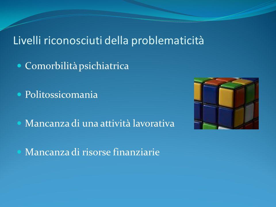 Livelli riconosciuti della problematicità Comorbilità psichiatrica Politossicomania Mancanza di una attività lavorativa Mancanza di risorse finanziari