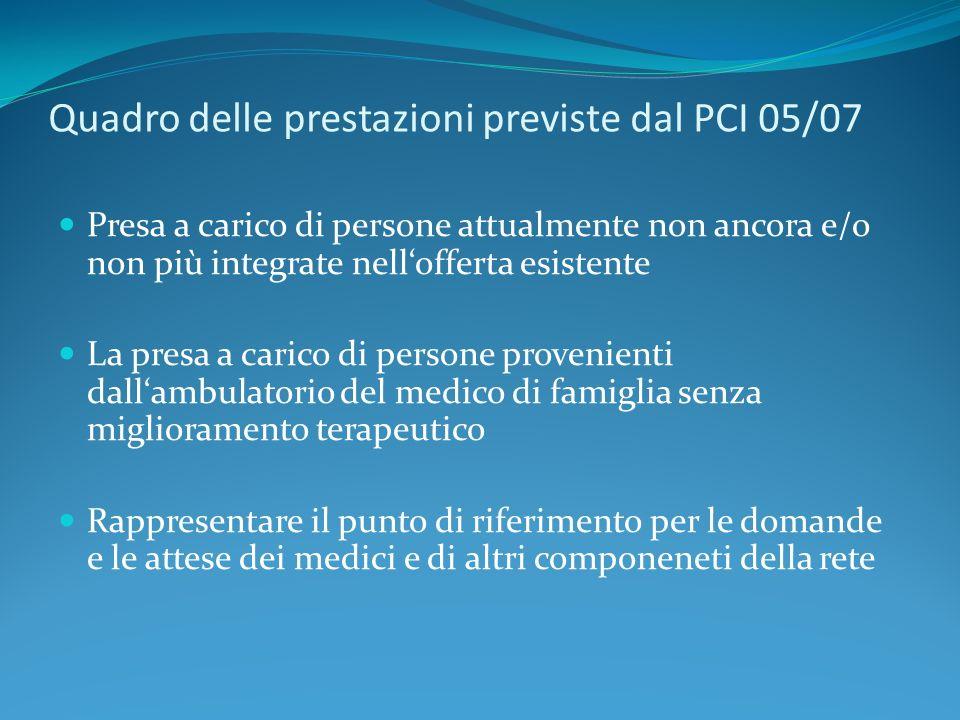 Quadro delle prestazioni previste dal PCI 05/07 Presa a carico di persone attualmente non ancora e/o non più integrate nellofferta esistente La presa