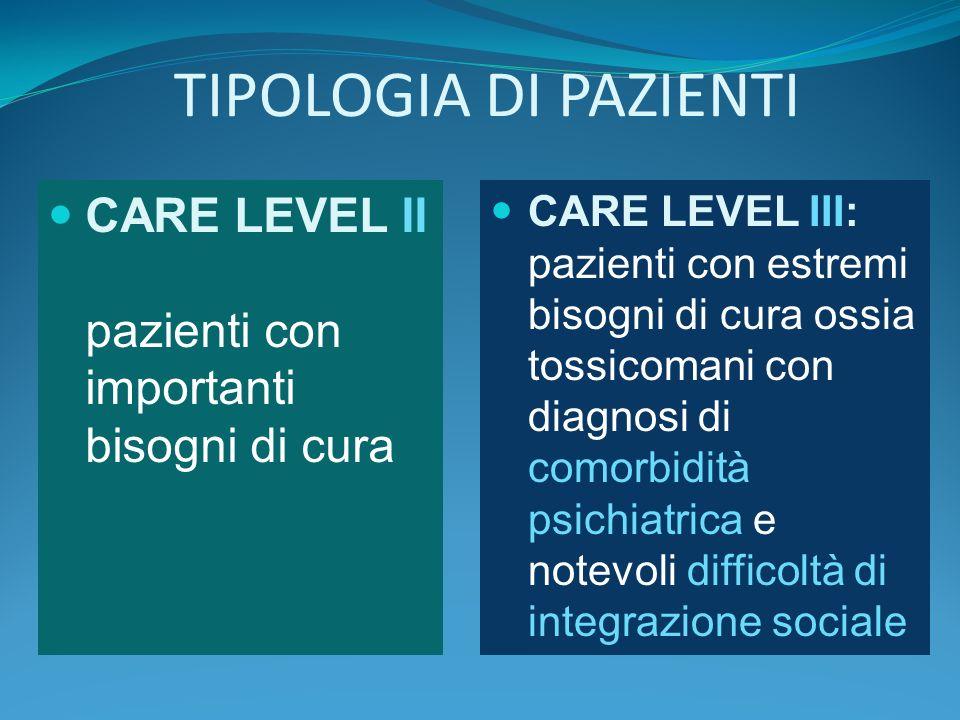 TIPOLOGIA DI PAZIENTI CARE LEVEL II pazienti con importanti bisogni di cura CARE LEVEL III: pazienti con estremi bisogni di cura ossia tossicomani con
