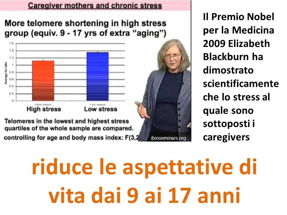 Il Premio Nobel per la Medicina 2009 Elizabeth Blackburn ha dimostrato scientificamente che lo stress al quale sono sottoposti i caregivers riduce le aspettative di vita dai 9 ai 17 anni