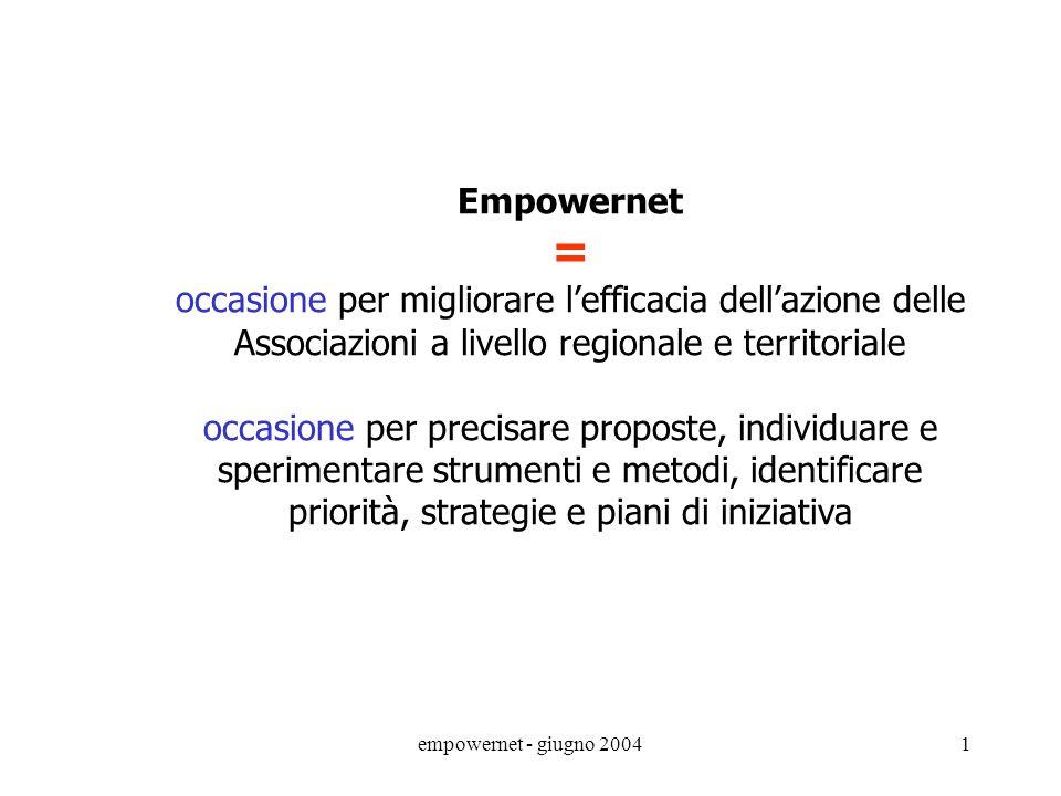 empowernet - giugno 20041 Empowernet = occasione per migliorare lefficacia dellazione delle Associazioni a livello regionale e territoriale occasione per precisare proposte, individuare e sperimentare strumenti e metodi, identificare priorità, strategie e piani di iniziativa