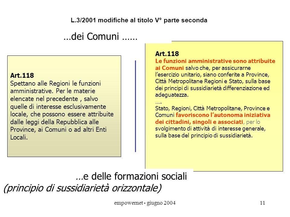 empowernet - giugno 200410 Art. 117 La Regione emana per le seguenti materie norme legislative nei limiti dei principi fondamentali stabiliti dalle Le
