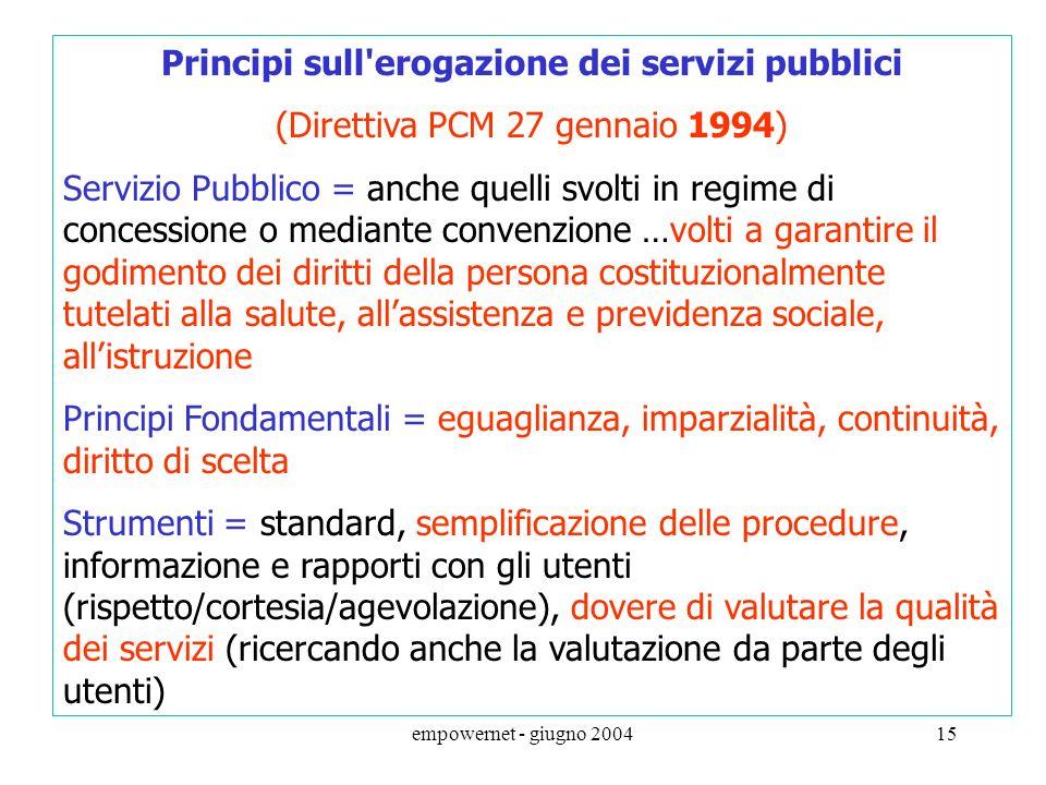 empowernet - giugno 200414 D.Lgs.267/2000 cosa possono fare i Comuni per garantire i diritti di accesso Principio della tutela Art. 11 Istituzione del