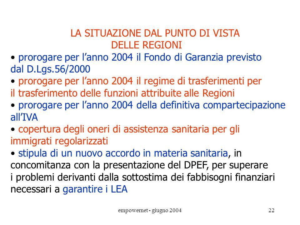 empowernet - giugno 200421 D.Lgs.56/2000 federalismo fiscale Rapporto SVIMEZ (9.06.2003) Anno 2013 – disavanzo delle Regioni del SUD pari a 1.766 Mln