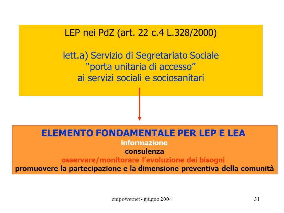 empowernet - giugno 200430 Tracce per la valutazione dei PdZ 1) valutare la sostanza e non la formalità (coinvolgere le formazioni sociali, i cittadin