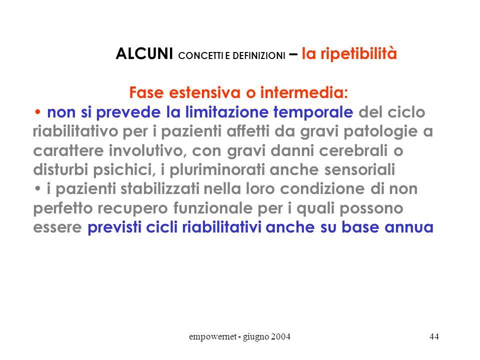 empowernet - giugno 200443 LEA -Livelli Essenziali di Assistenza - Linee Guida di Riabilitazione - DM 07.05.1998 ALCUNI CONCETTI E DEFINIZIONI – le fa