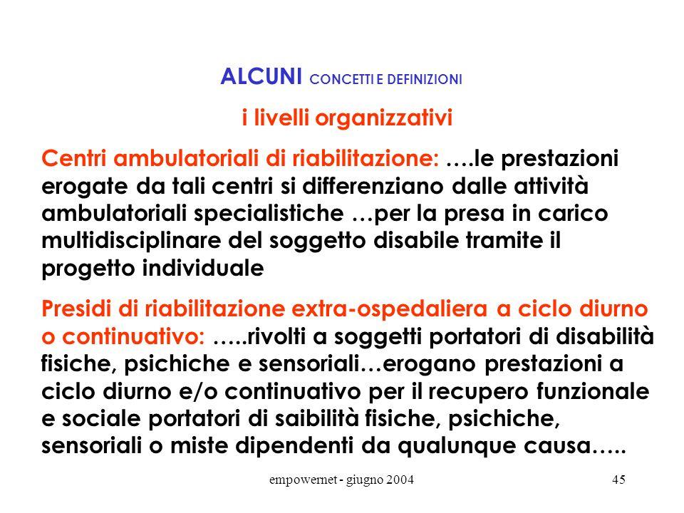 empowernet - giugno 200444 LEA -Livelli Essenziali di Assistenza - Linee Guida di Riabilitazione - DM 07.05.1998 ALCUNI CONCETTI E DEFINIZIONI – la ri