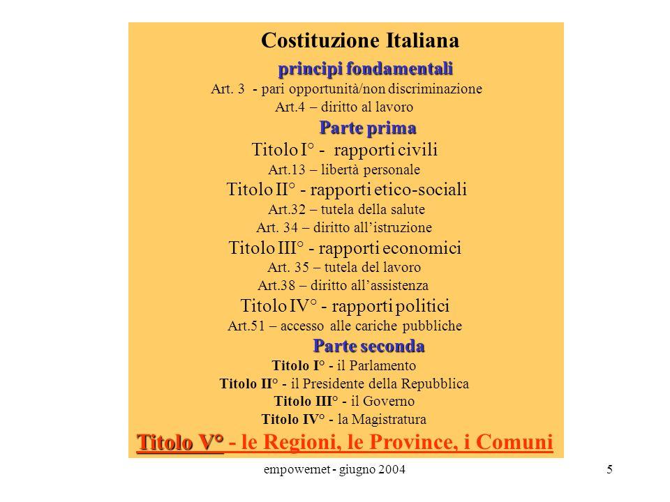 empowernet - giugno 20045 Costituzione Italiana principi fondamentali Art.