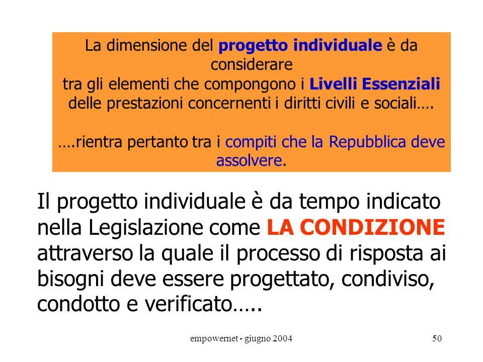 empowernet - giugno 200449 Alcune conclusioni 3) a livello territoriale definire modelli di valutazione dei PdZ, anche in relazione alla connessione c