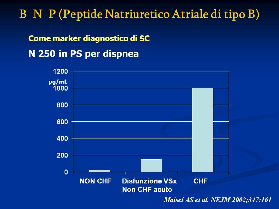 B N P (Peptide Natriuretico Atriale di tipo B) Come marker diagnostico di SC NON CHFDisfunzione VSx Non CHF acuto CHF N 250 in PS per dispnea pg/mL Ma