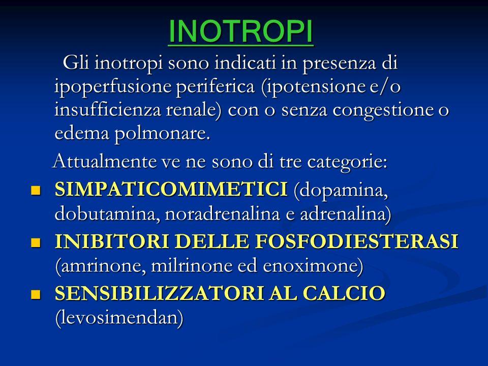 INOTROPI Gli inotropi sono indicati in presenza di ipoperfusione periferica (ipotensione e/o insufficienza renale) con o senza congestione o edema pol