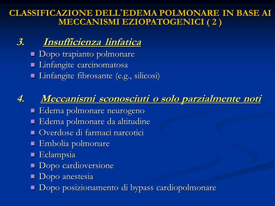 3. Insufficienza linfatica Dopo trapianto polmonare Dopo trapianto polmonare Linfangite carcinomatosa Linfangite carcinomatosa Linfangite fibrosante (