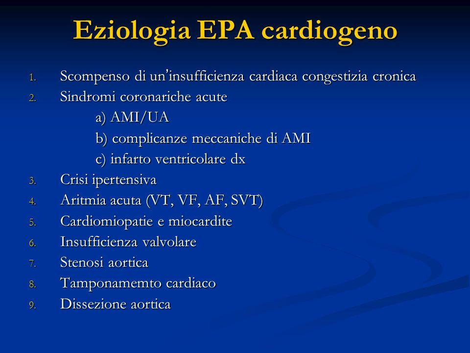 Edema interstiziale: Ispessimenti setti, scissure, interstizio Ispessimenti setti, scissure, interstizio peribroncovasale, ingrandimento cardiaco, peribroncovasale, ingrandimento cardiaco, ridistribuzione del circolo, Kerley A e B, ridistribuzione del circolo, Kerley A e B, vasi sfumati, edema subpleurico, vasi sfumati, edema subpleurico, vers.