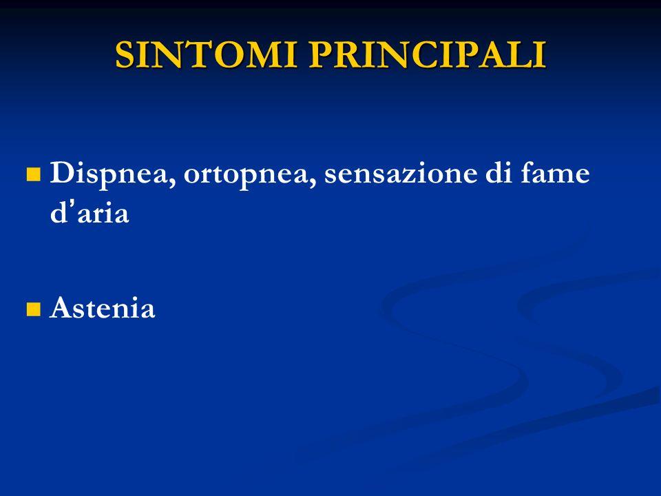 SINTOMI PRINCIPALI Dispnea, ortopnea, sensazione di fame daria Astenia