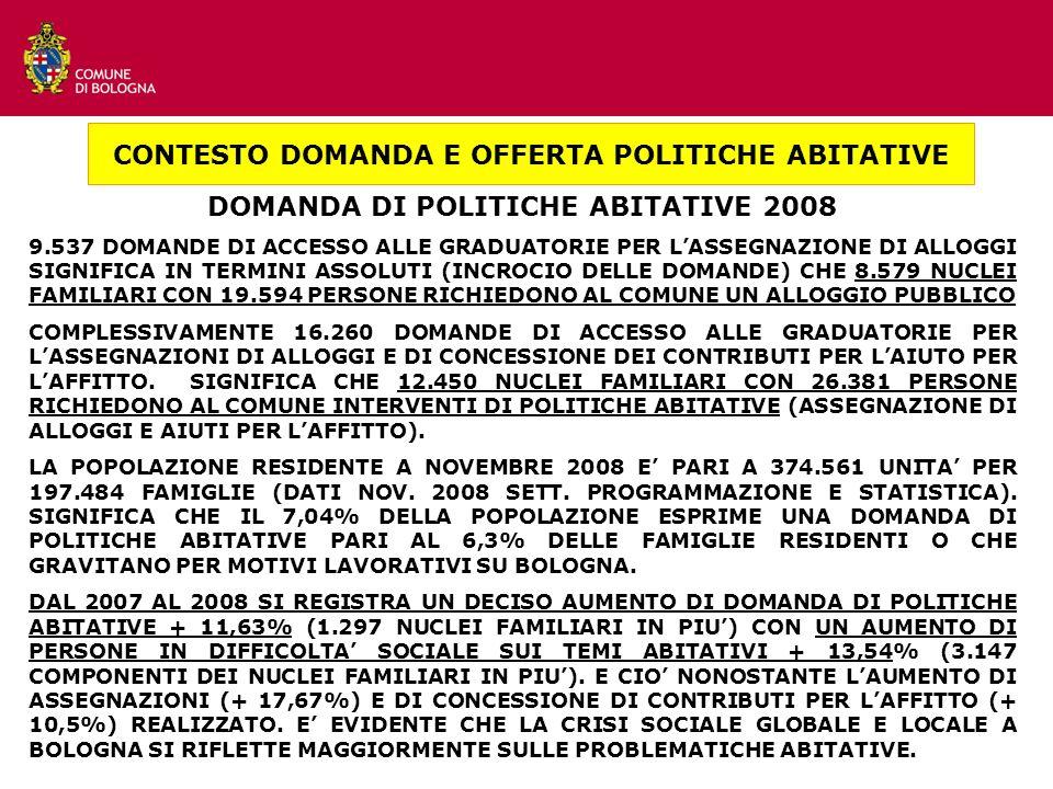 DOMANDA DI POLITICHE ABITATIVE 2008 9.537 DOMANDE DI ACCESSO ALLE GRADUATORIE PER LASSEGNAZIONE DI ALLOGGI SIGNIFICA IN TERMINI ASSOLUTI (INCROCIO DELLE DOMANDE) CHE 8.579 NUCLEI FAMILIARI CON 19.594 PERSONE RICHIEDONO AL COMUNE UN ALLOGGIO PUBBLICO COMPLESSIVAMENTE 16.260 DOMANDE DI ACCESSO ALLE GRADUATORIE PER LASSEGNAZIONI DI ALLOGGI E DI CONCESSIONE DEI CONTRIBUTI PER LAIUTO PER LAFFITTO.