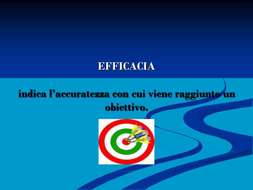 EFFICACIA indica laccuratezza con cui viene raggiunto un obiettivo.
