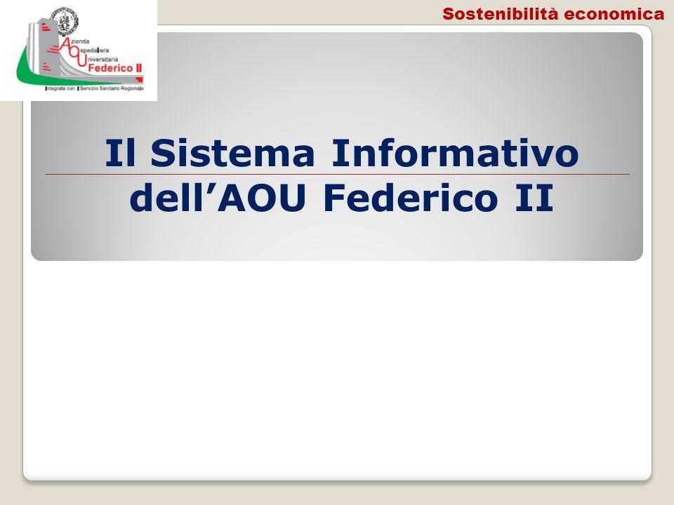 Il Sistema Informativo dellAOU Federico II Sostenibilità economica