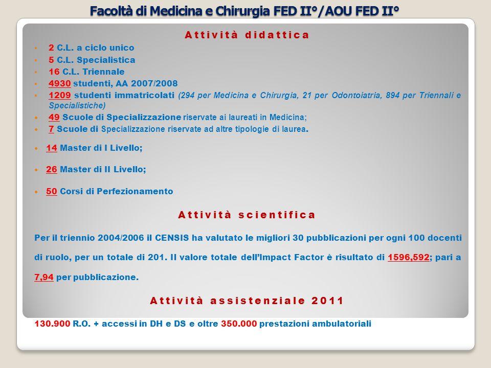 Attività didattica 2 C.L. a ciclo unico 5 C.L. Specialistica 16 C.L. Triennale 4930 studenti, AA 2007/2008 1209 studenti immatricolati (294 per Medici