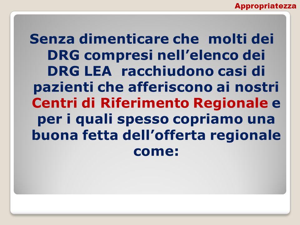 Senza dimenticare che molti dei DRG compresi nellelenco dei DRG LEA racchiudono casi di pazienti che afferiscono ai nostri Centri di Riferimento Regio