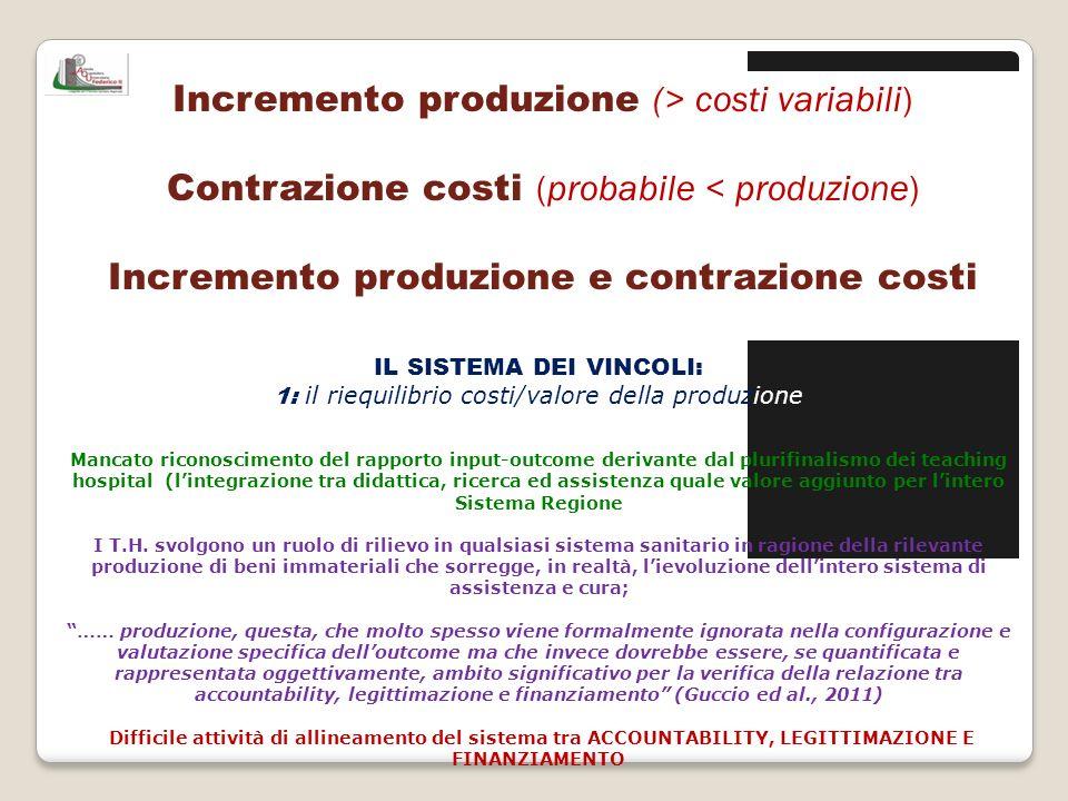 IL SISTEMA DEI VINCOLI: 1: il riequilibrio costi/valore della produzione Mancato riconoscimento del rapporto input-outcome derivante dal plurifinalism