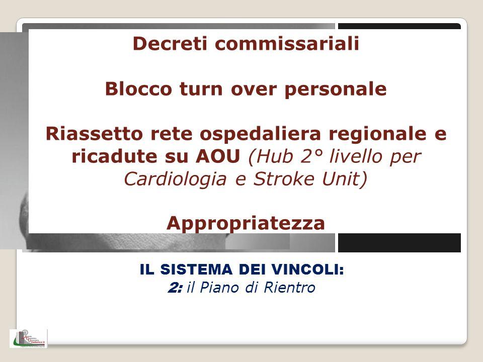 IL SISTEMA DEI VINCOLI: 2: il Piano di Rientro Decreti commissariali Blocco turn over personale Riassetto rete ospedaliera regionale e ricadute su AOU