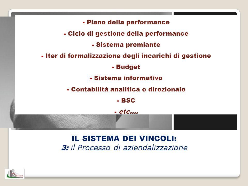 IL SISTEMA DEI VINCOLI: 3: il Processo di aziendalizzazione - Piano della performance - Ciclo di gestione della performance - Sistema premiante - Iter