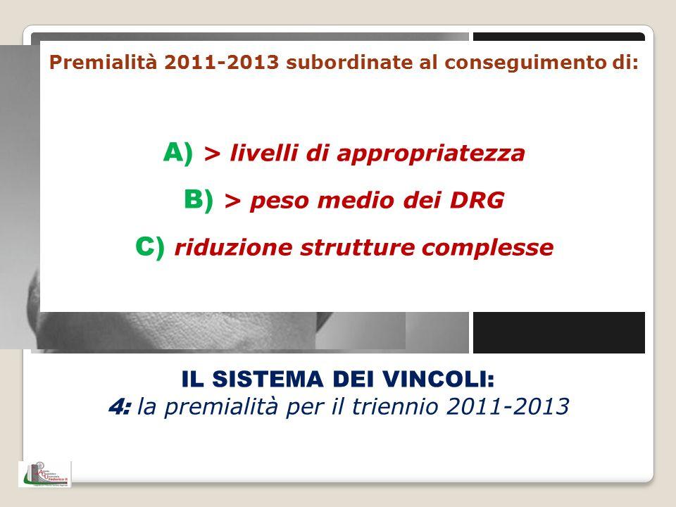 IL SISTEMA DEI VINCOLI: 4: la premialità per il triennio 2011-2013 Premialità 2011-2013 subordinate al conseguimento di: A) > livelli di appropriatezz