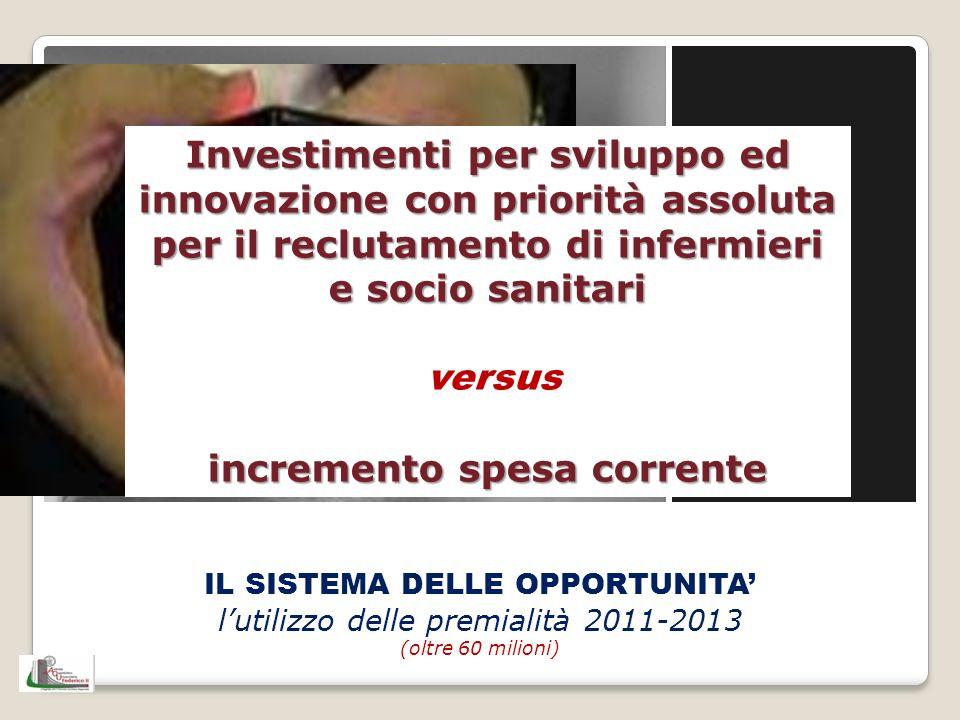 IL SISTEMA DELLE OPPORTUNITA lutilizzo delle premialità 2011-2013 (oltre 60 milioni) Investimenti per sviluppo ed innovazione con priorità assoluta pe