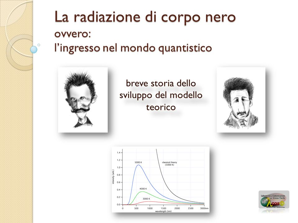 energia, intensità, irraggiamento, radianza … Indipendenza dal materiale: corpo nero (ideale) (Kirchoff) flusso termico per irraggiamento flusso termico equilibrio termico Potere emissivo R e coefficiente di assorbimento