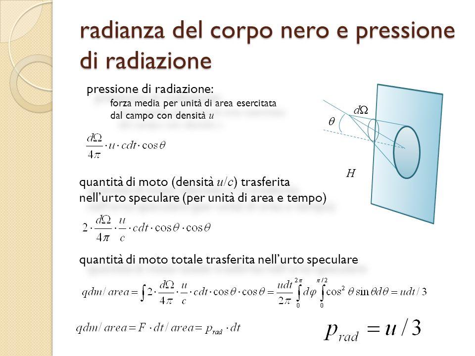 radianza del corpo nero e termodinamica classica
