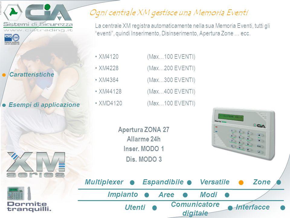 Caratteristiche Esempi di applicazione Apertura ZONA 27 Allarme 24h Inser. MODO 1 Ogni centrale XM gestisce una Memoria Eventi La centrale XM registra
