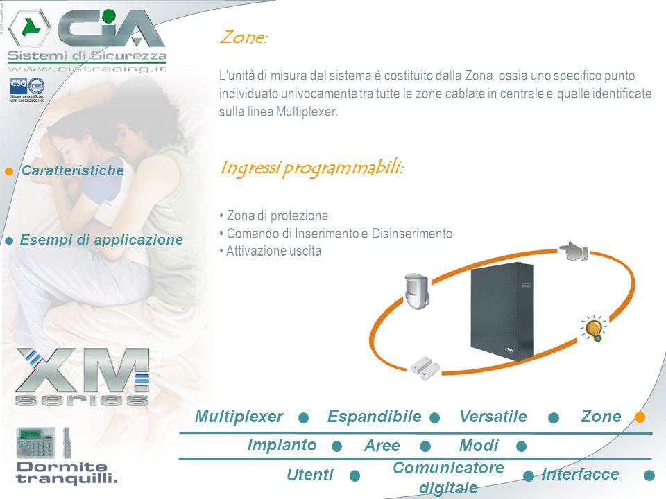 Caratteristiche Esempi di applicazione Zone: L'unità di misura del sistema è costituito dalla Zona, ossia uno specifico punto individuato univocamente