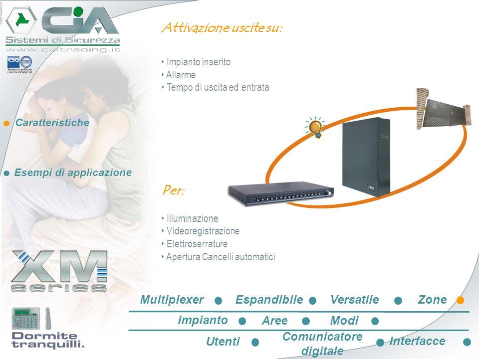 Caratteristiche Esempi di applicazione Attivazione uscite su: Impianto inserito Allarme Tempo di uscita ed entrata Per: Illuminazione Videoregistrazio